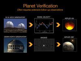 briefing materials 1 284 newly validated kepler planets nasa