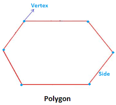 How Many Interior Angles Does A Pentagon Have Polygon Different Types Of Polygons Math Tutorvista Com