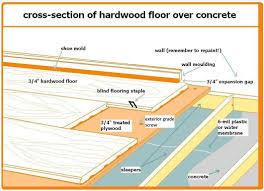 laying bamboo flooring on concrete u2013 meze blog