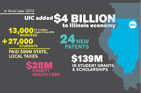 Uic Map Uic U0027s Benefit To Illinois 4 Billion Per Year Uic Today