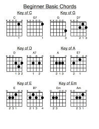 guitar chords for beginners loving printable