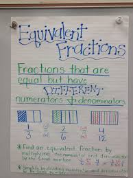Equivalent Fractions Super Teacher Worksheets Teks 4 3c Equivalent Fractions Math Fractions Pinterest
