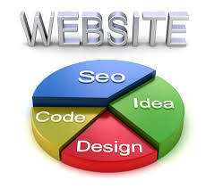 website design tricyclefish custom website design marketing and i t