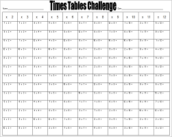 1 times tables worksheets activity shelter