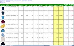 Inventory Spreadsheets High Inventory A Story Of Practical Steps Taken Towards A Not So