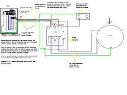 fantastic manual motor starter wiring diagram photos electrical