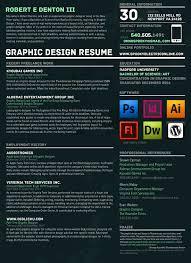 100 graphic design resume styles 25 creative resume