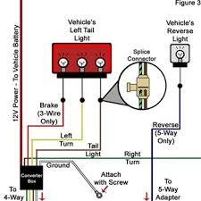 1996 dodge ram 2500 trailer wiring diagram wiring diagram