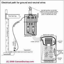 electrical ground system why we need electrical system grounds