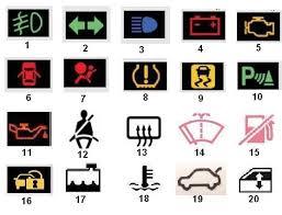 Lights On Dashboard Meaning Nissan Versa Dashboard Lights Carburetor Gallery
