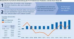 rentenversicherung mit indexbeteiligung indexpartizipation rentenversicherung der r v privatrente indexinvest
