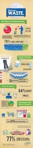 138 best why use resale 4 recycling images on pinterest thrift