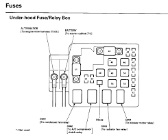 honda freed fuse box wiring diagrams