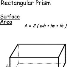 surface area and volume formulas for geometric shapes geometric