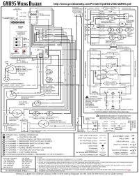 goodman furnace within furnace control board wiring diagram