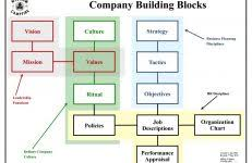 flooring company business plan first floor apartment building business plan exles material