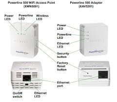adding a powerline adapter to an existing powerline network