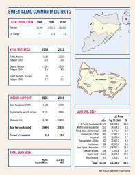 Staten Island Zip Code Map by Staten Island Cd 2 Saturate