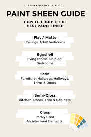best paint and finish for kitchen cabinets choosing the right paint finish painting 101