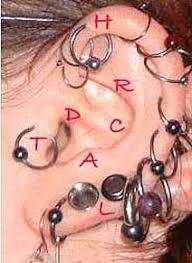 piercing ureche 6 motive pentru a evita un pistol pentru piercing supereva ro
