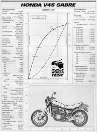 classic honda vf v4 sabre magna interceptor archive