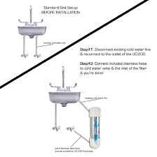 cuzn uc 200 under counter water filter 50k ultra high capacity
