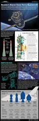 best 25 soyuz spacecraft ideas on pinterest space shuttle
