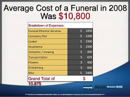 funeral cost expense