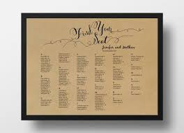 Wedding Poster Template Invitation Printable Seating Chart Poster Template 2584516
