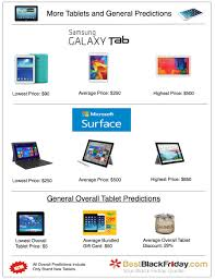 black friday tablet 2017 black friday tablet predictions for 2015 bestblackfriday com
