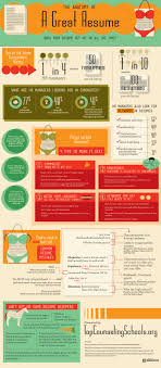 effective resumes tips effective resume writing tips infographics mania september 19