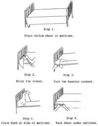 bed making bed making nursing procedure types of beds purposes and principles