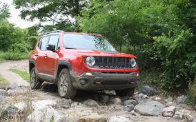 2016 jeep renegade 2016 jeep renegade suv wallpaper background 13523 nuevofence com