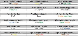 1997 ford thunderbird car stereo wiring diagram radiobuzz48 com