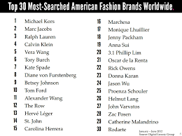 dress brands designers clothing names top ideas about clothes design www