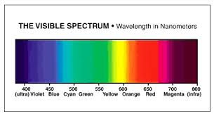 what is the wavelength of red light lighting spectrum and photosythesis lighting aquatic plant central