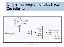basic residential electrical wiring home u003e electricity u003e house