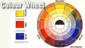 how to make a colour wheel in watercolour u2014 online art lessons