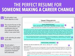 Example Objectives For Resume by Ideal Resume For Someone Making A Career Change Business Insider