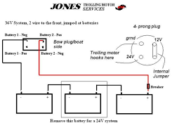 champion boat wiring diagrams wiring diagram byblank