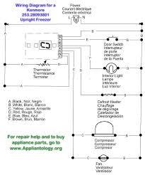 kenmore wiring diagram the best wiring diagram 2017