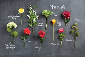 Spring Flower Arrangements Floral 101 Tips On Arranging Spring Blooms The Glue String