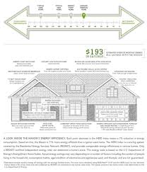 get a home plan the mason home plan veridian homes