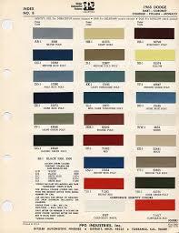 f8 paint code for b bodies only classic mopar forum
