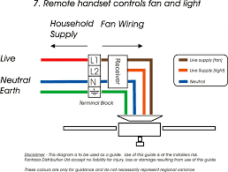 four way dimmer switch wiringgram agnitum me one wiring diagram