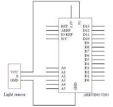mini light sensor geeetech wiki