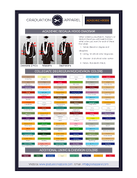 academic hoods size and color charts graduationapparel