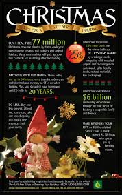 infographic tips for an eco friendly christmas eco mothering