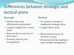 middle management examples long term goals examples gse bookbinder co