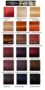 loreal hair color chart ginger red hair color chart loreal wallpaper red hair color chart